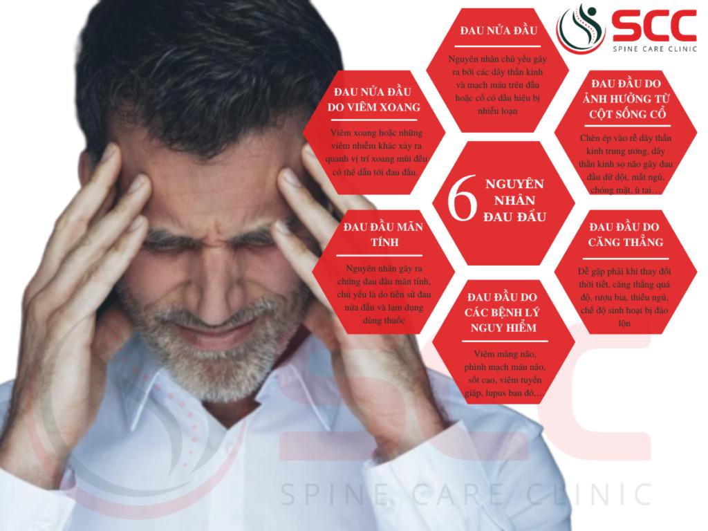 nguyên nhân gây đau đầu